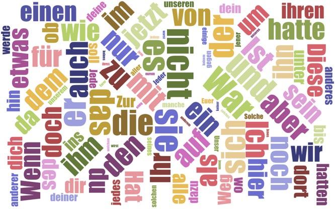 Folge 68 der Büchergefahr über Füllwörter